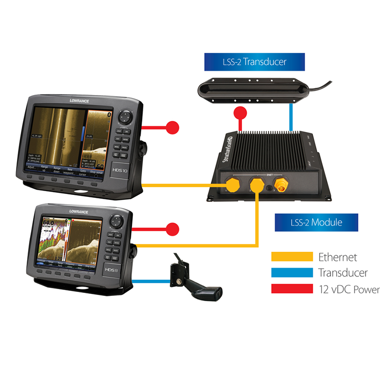 Wiring Diagram For Lowrance Structure Scan - Wiring Diagrams